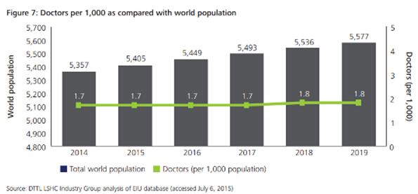 乌克兰人口比例_医生占人口比例